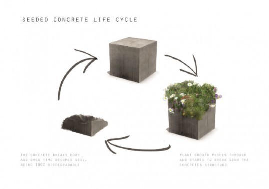 New Biodegradable Seeded Concrete Sprouts Living Plants Inhabitat