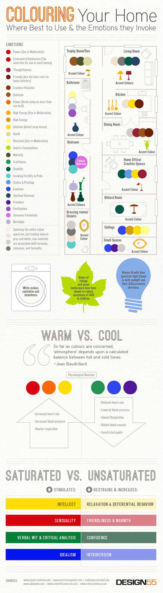Colour Theory Interior Design infographic: how interior color choice can evoke moods in your