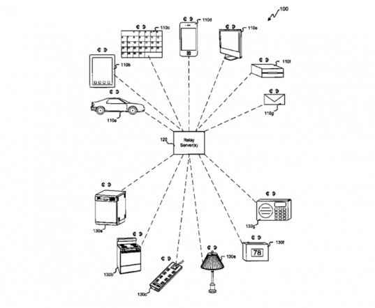 Apple ihome patent, home automated systems, apple technology, home appliances