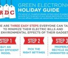 INFOGRAPHIC: How to Buy Green Electronics During Holiday Sales