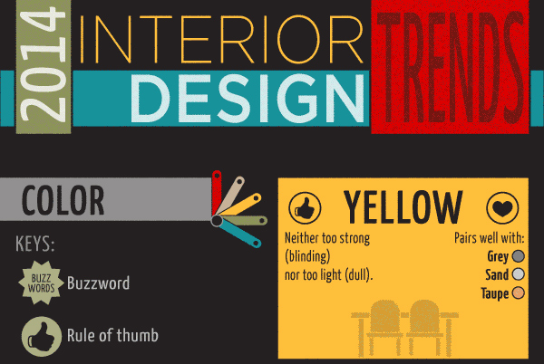 Colour Trends 2014 Interiors infographic: interior design trends for 2014 2014 interior design