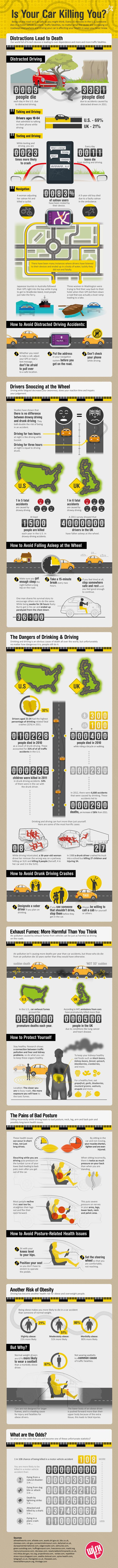 infographic, transportation, green transportation, car deaths, automotive, automobile fatalities, vehicular injuries, sustainable transportation, car accidents