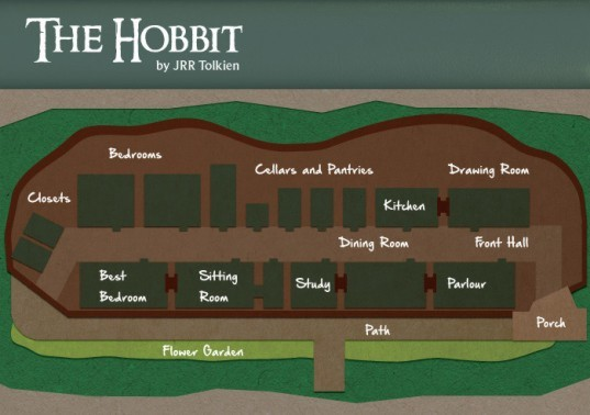 homes of classic literature, infographic, green design, sustainable design, fictional architecture, green building, sustainable building, the hobbit, hobbit house, architecture in fiction, architecture in literature