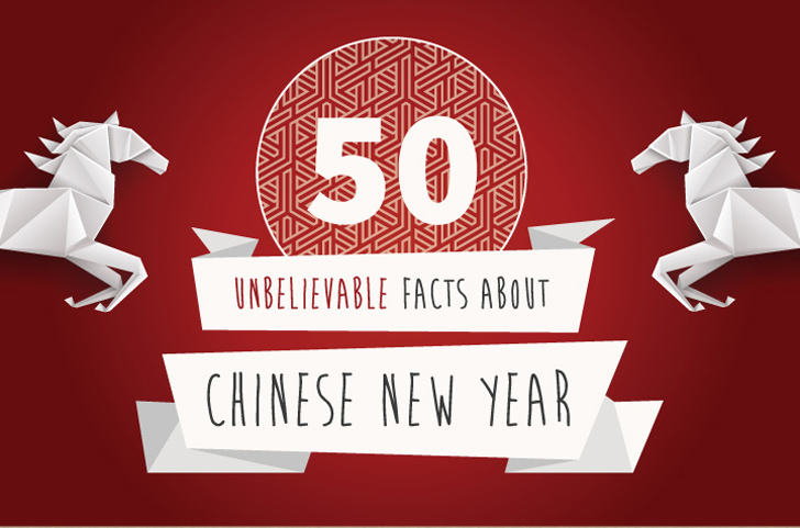 infographic 50 facts about chinese new year - Chinese New Year 2014
