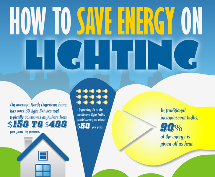 infographic  how to save energy on lighting