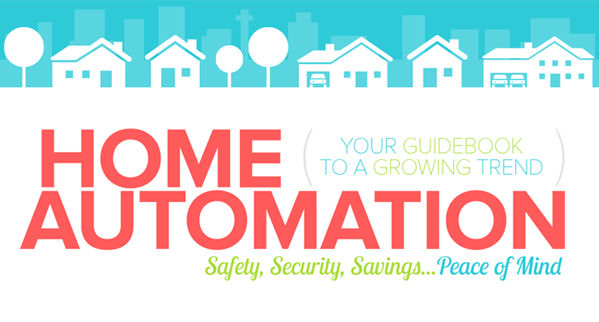 Benefits Of Home Automation infographic: the benefits of home automation systems | inhabitat