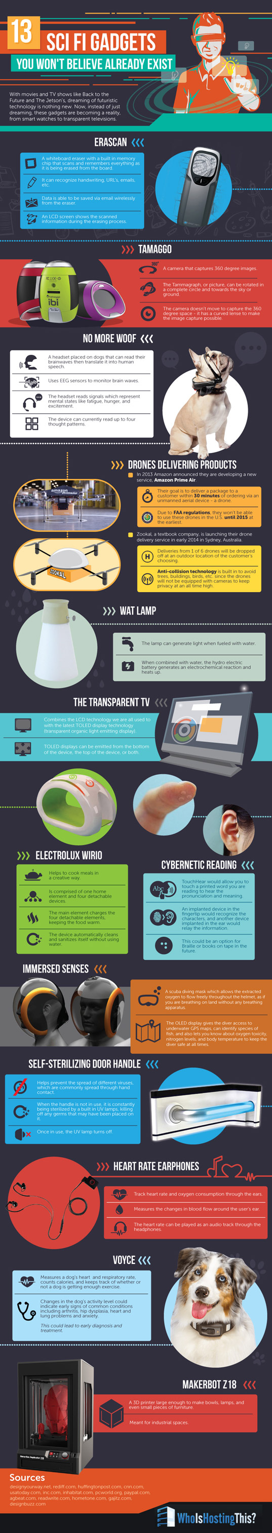 gagdets, green gadgets, eco gadgets, green technology, sustainable technology, sci-fi gadgets, science fiction gadgets, green design, sustainable design, infographic