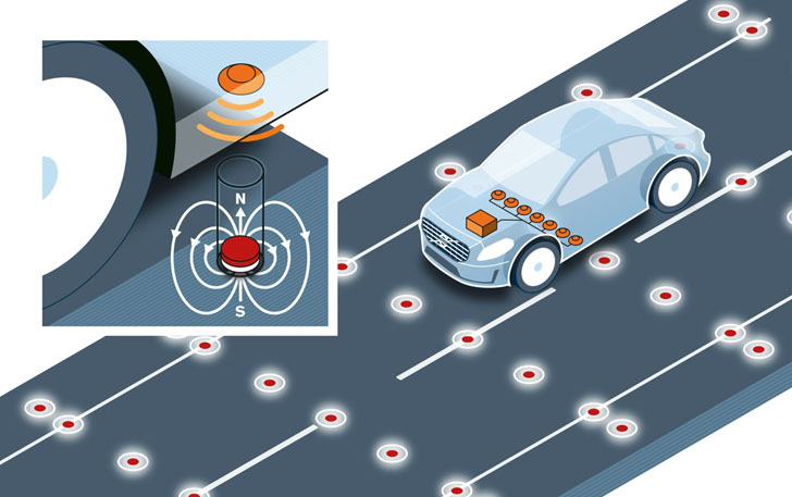 Volvo Claims Road Magnets are Safer than Cameras and GPS Systems for Self-Driving Cars