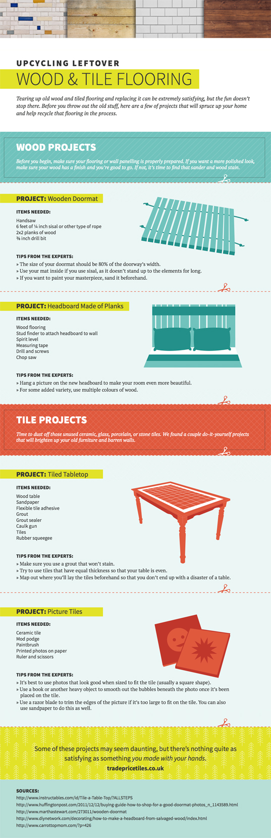 wood flooring, recycled materials, green design, sustainable design, tile flooring, green building, diy, do it yourself, diy design, diy project, recycled wood, recycled tile, infographic