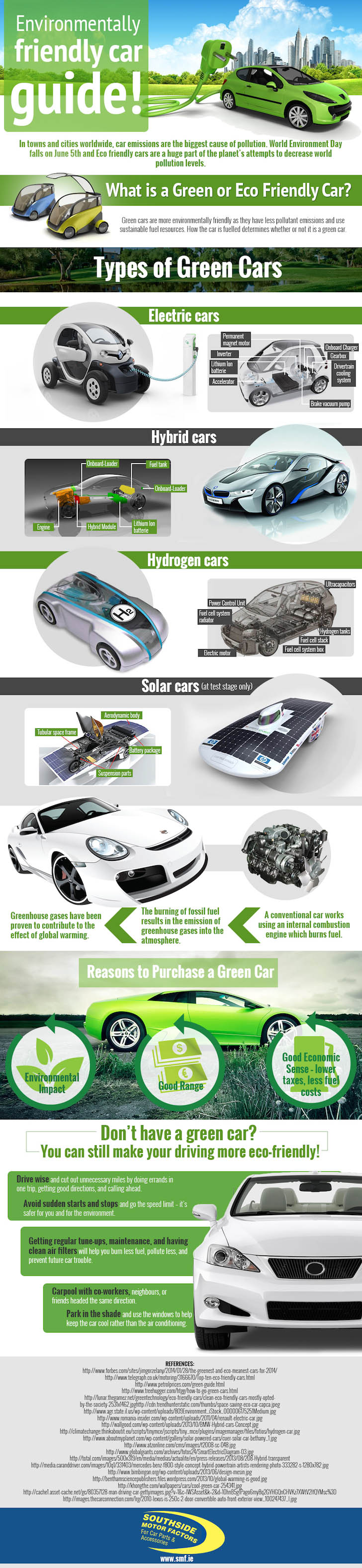 infographic, green cars, green transportation, hydrogen vehicles, hybrid vehicles, electric vehicles, greenhouse gas emissions, car pollution, conventional cars, Tesla, EVs, electric cars, guide to green cars, guide to environmentally-friendly cars, guide to eco-friendly cars