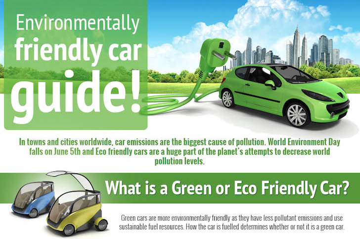 Infographic A Guide To The Most Environmentally Friendly Cars
