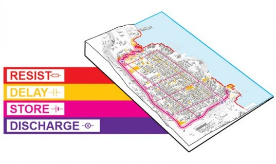 OMA, Resist Delay Store Discharge, New York, New Jersey, Housing and Urban Development, Rebuild by Design, Superstorm Sandy, climate change, resiliency, flood prevention, Shaun Donovan