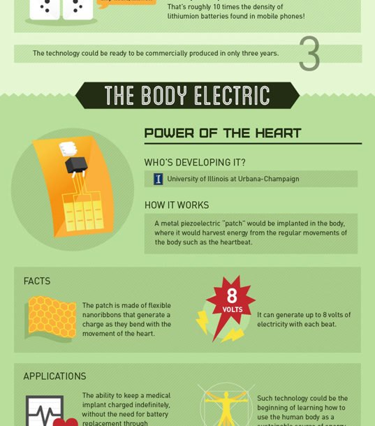 Most Promising Science Student: INFOGRAPHIC: 2014's Most Promising Alternative Energy Trends