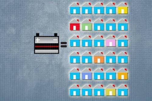 mit, researchers, car, batteries, solar, cell, pervoskite, silicon, renewable, green, power, energy, electricity,