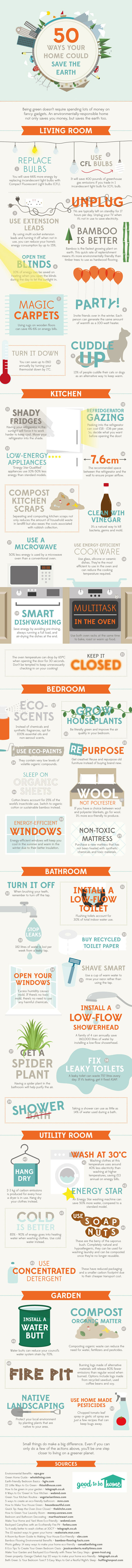 50 ways your home can save the earth, energy efficiency, efficiency, green design, sustainable design, green building, green home, sustainable home, green home tips, energy efficiency tips, energy-efficient house, infographic, good to be home