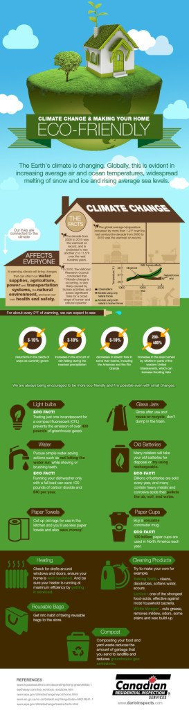 Infographic Home Changes
