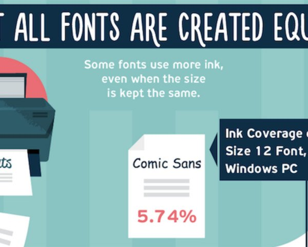 infographic, fonts, printer ink, printer, reader submitted content, pixartprinting