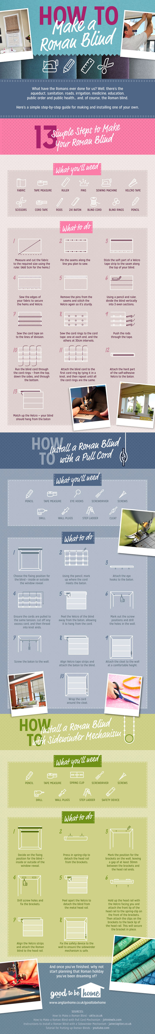 roman blind, roman blinds, diy, do it yourself, diy blinds, green design, sustainable design, window treatments, diy blinds, diy window shade, window shades, window blinds, anglian home