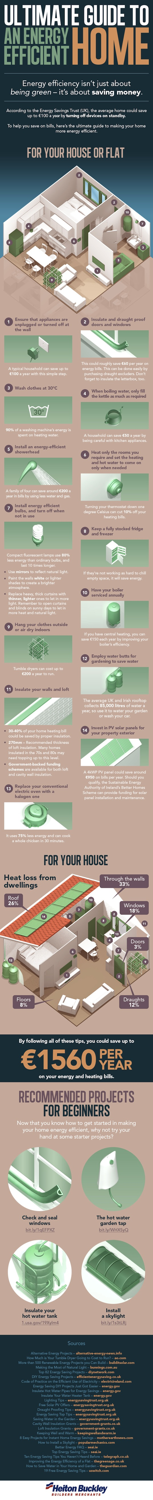 Heiton Buckley, infographic, heating bills, energy bills, save on energy, energy efficiency, energy efficient home, reader submitted content