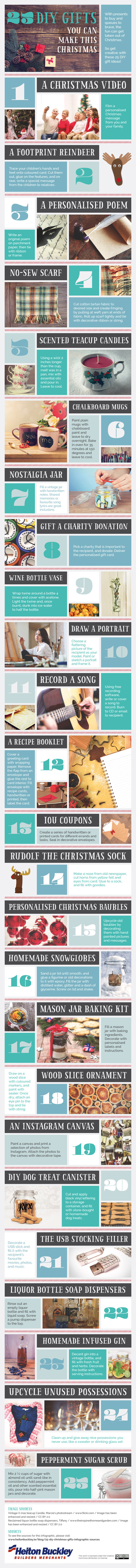 25-christmas-gifts-you-can-make-in-10-minutes