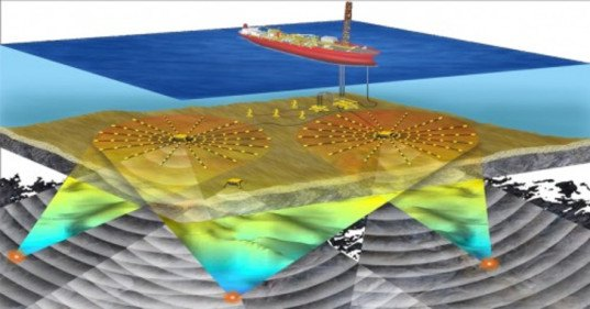 sonar, sonar mapping, seismic imaging, Acoustic Zoom, University of Bath, dolphins, offshore drilling, oil, gas, natural gas, drilling, mapping, sound waves, environmental impact, environmental damage, danger to animals, sea animals