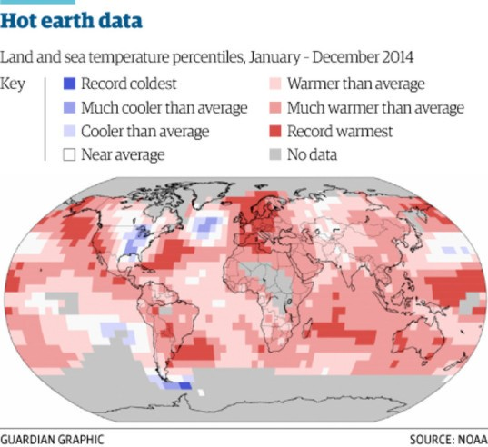 global warming, climate change, temperatures, high temperatures, heat, NASA, NOAA, reports, research, scientists, 2014, news