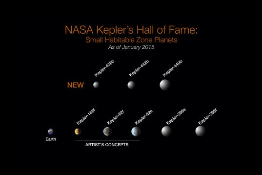 NASA, Kepler Space Telescope, Earth planets, over population, resource depletion, warp speed, wormhole, Interstellar, NASA Kepler Space Telescope, Earth like planets, colonization