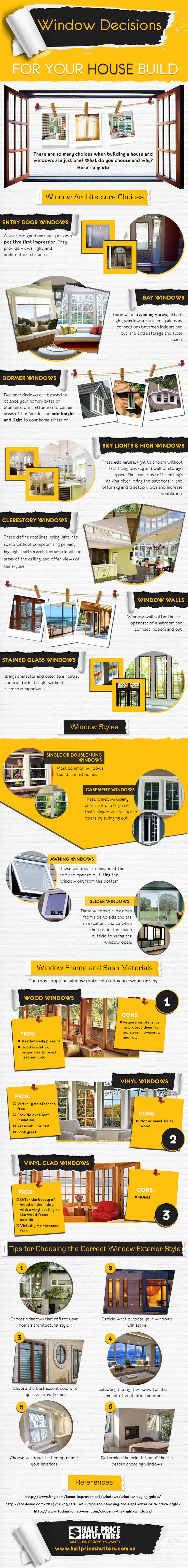 infographic, reader submitted content, half price shutters, windows, window architecture, natural light, sunlight, house building,