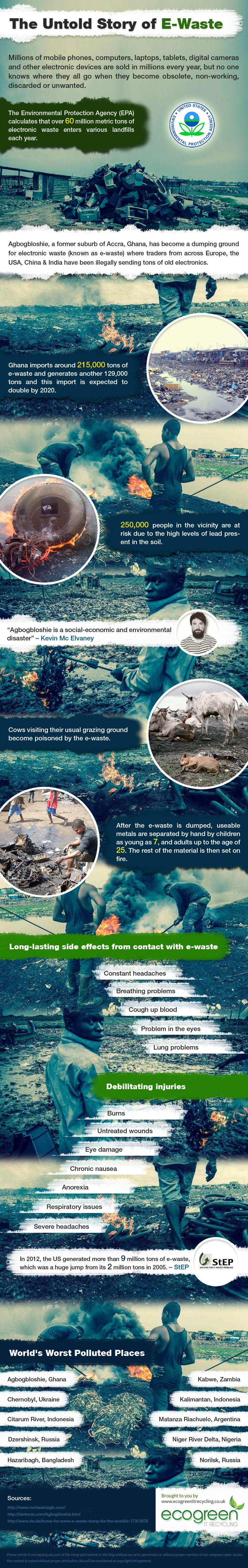 e-waste, e-waste infographic, ewaste, electronic waste, environmental issues