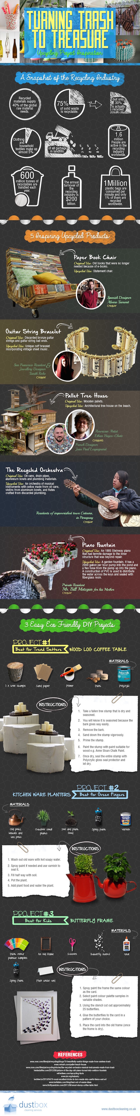 upcycling, DIY, infographic, dustbox, upcycled products, upcycled materials, recycling