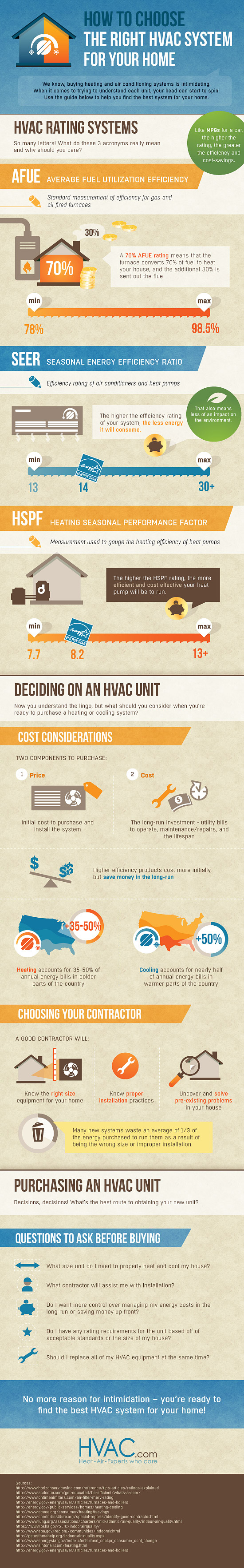 HVAC costs, HVAC environmental costs, HVAC efficiency, home efficiency, home heating and cooling, efficient heating and cooling, efficient homes, improving home efficiency