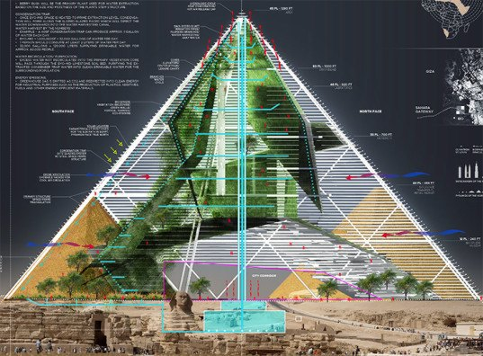 Bio-Pyramid, eVolo, eVolo 2015 skyscraper competition, evolo skyscraper competition, desertification, egypt, pyramid, great pyramids, bio-pyramid skyscraper, microclimate, condensation trip, mixed use, sahara desert, vertical farming,