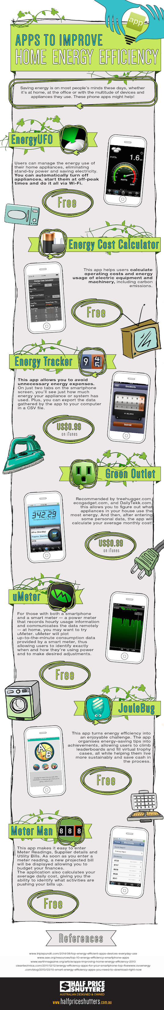 smartphone apps, Half Price Shutters, infographic, energy efficiency, home energy efficiency, energy efficiency apps,