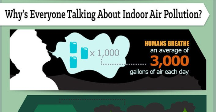 Infographic the dangers of indoor pollution and how to for Indoor air quality design