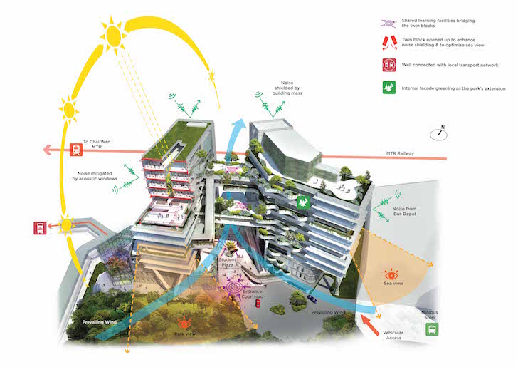 New Hong Kong School Campus To Boast A Green Bioclimatic