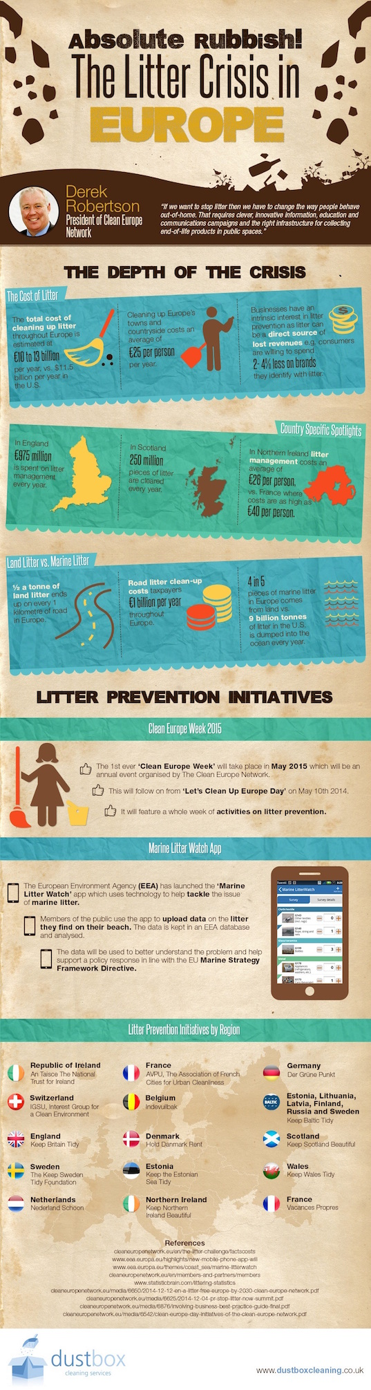 infographic, Clean Europe Network, Absolute rubbish, reader submitted content, Dustbox cleaning services, trash in europe, litter crisis, Clean Europe Week