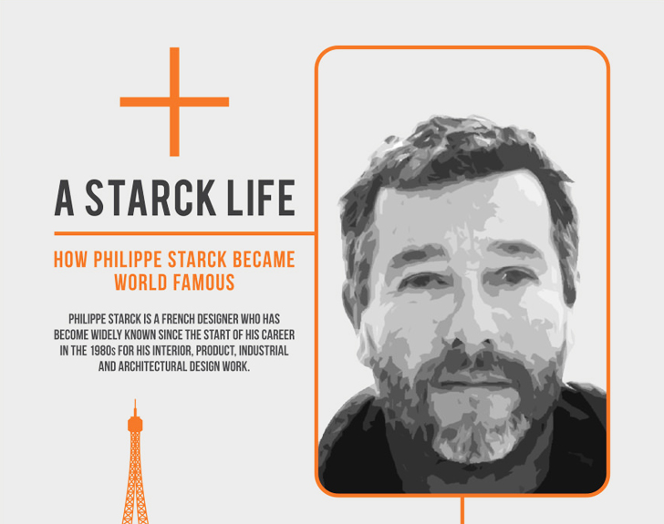 INFOGRAPHIC: Spotlight on design star Philippe Starck | Inhabitat - Green  Design, Innovation, Architecture, Green Building