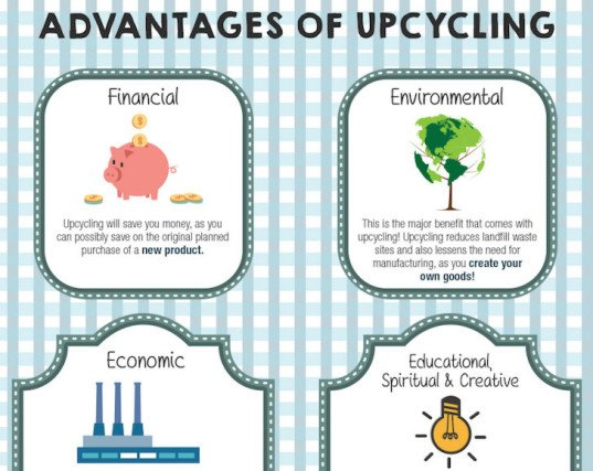 Ultimate Upcycling Infographic 171 Inhabitat Green Design