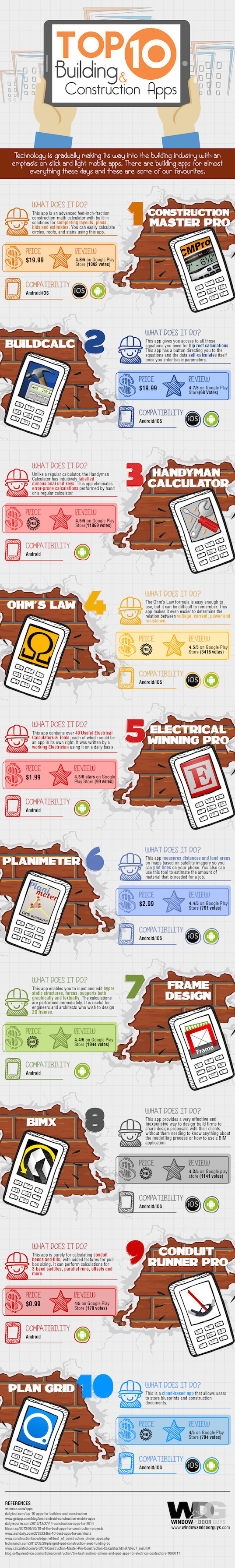 Window and Door Guys, reader submitted content, infographic, mobile apps, construction industry, building industry apps, construction apps