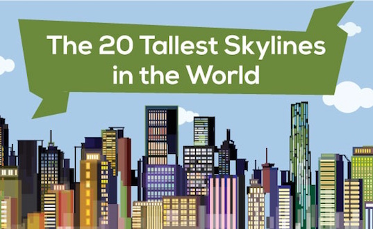 infographic, reader submitted content, Fly Dubai, tallest skylines, world's tallest skylines