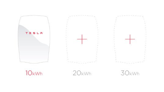 tesla powerwall multipacks