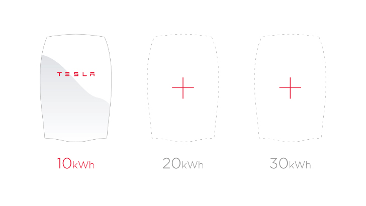 Tesla Powerwall For Sale >> Tesla S New 3500 10kwh Powerwall Home Battery Lets You Ditch The Grid