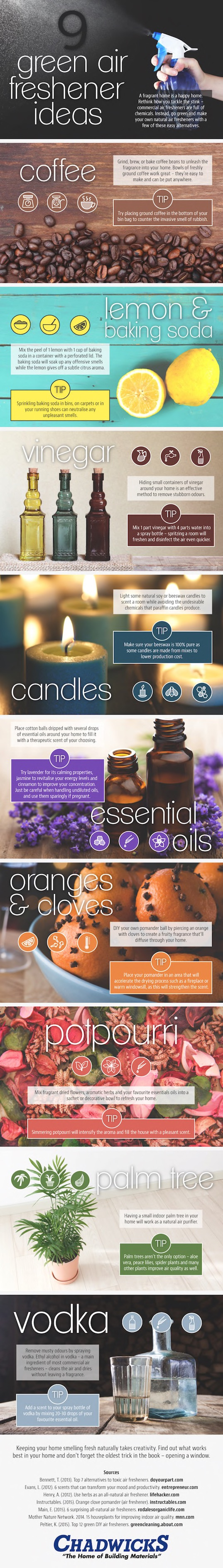 infographic, all natural air freshener, green air freshener, Chadwicks, reader submitted content