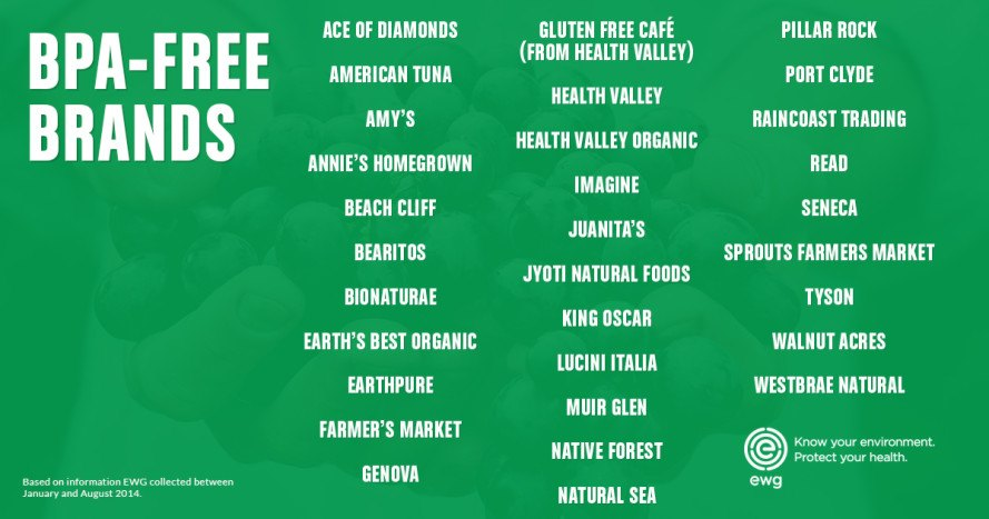Avoid BPA by reaching for canned foods from these brands