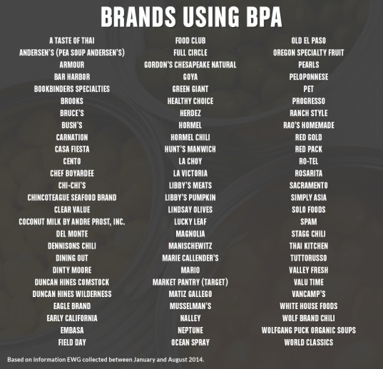 Bisphenol-A, BPA, BPS, bisphenols, EWG, BPA-free canned foods, Environmental Working Group, hormone disrupting chemicals, food that is bad for your health, healthy food, brands that don't use BPA,