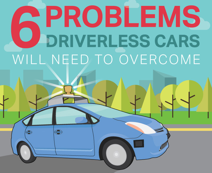 Infographic 6 Problems For Driverless Cars Inhabitat Green Design Innovation Architecture Building
