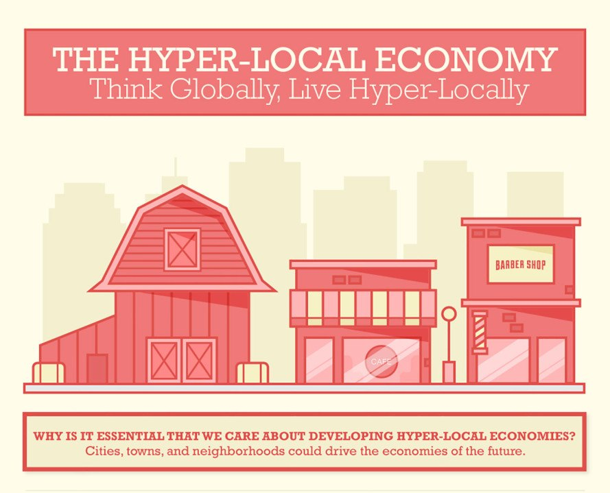 hyper local economy, local economy, buying local, why it's important to buy local, supporting local businesses, local farms, infographic, hyper local economy infographic