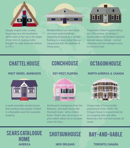 Apartments Around The World: INFOGRAPHIC: 21 Interesting House Styles From Around The