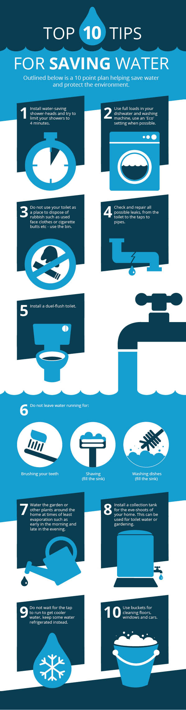 saving water, water saving tips, saving home water, water tips, water saving tips, infographic, reader submission, drought, city drought, drought issues, California drought, India drought, saving water in the home
