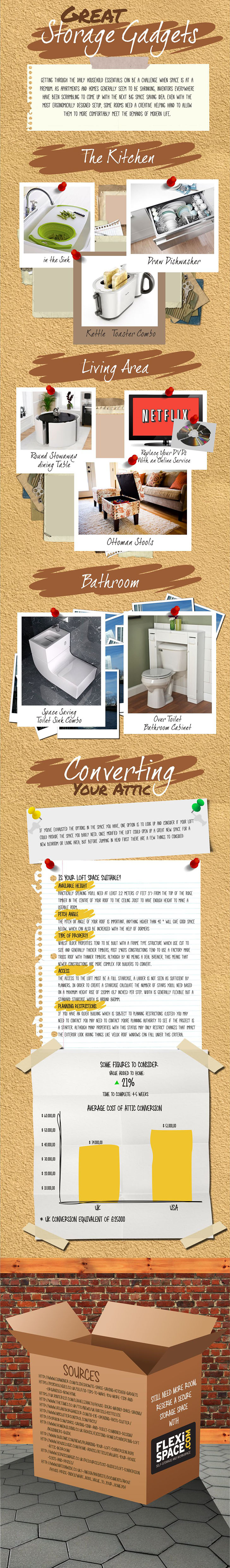 infographic, saving space, eliminating clutter, home cleaning, space saving ideas, how to save space, how to clean, reducing clutter, cleaning tips, clutter tips, flexispace, space savers encyclopedia, reader submission